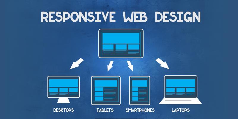 Mengenal Konsep Responsive Web Design